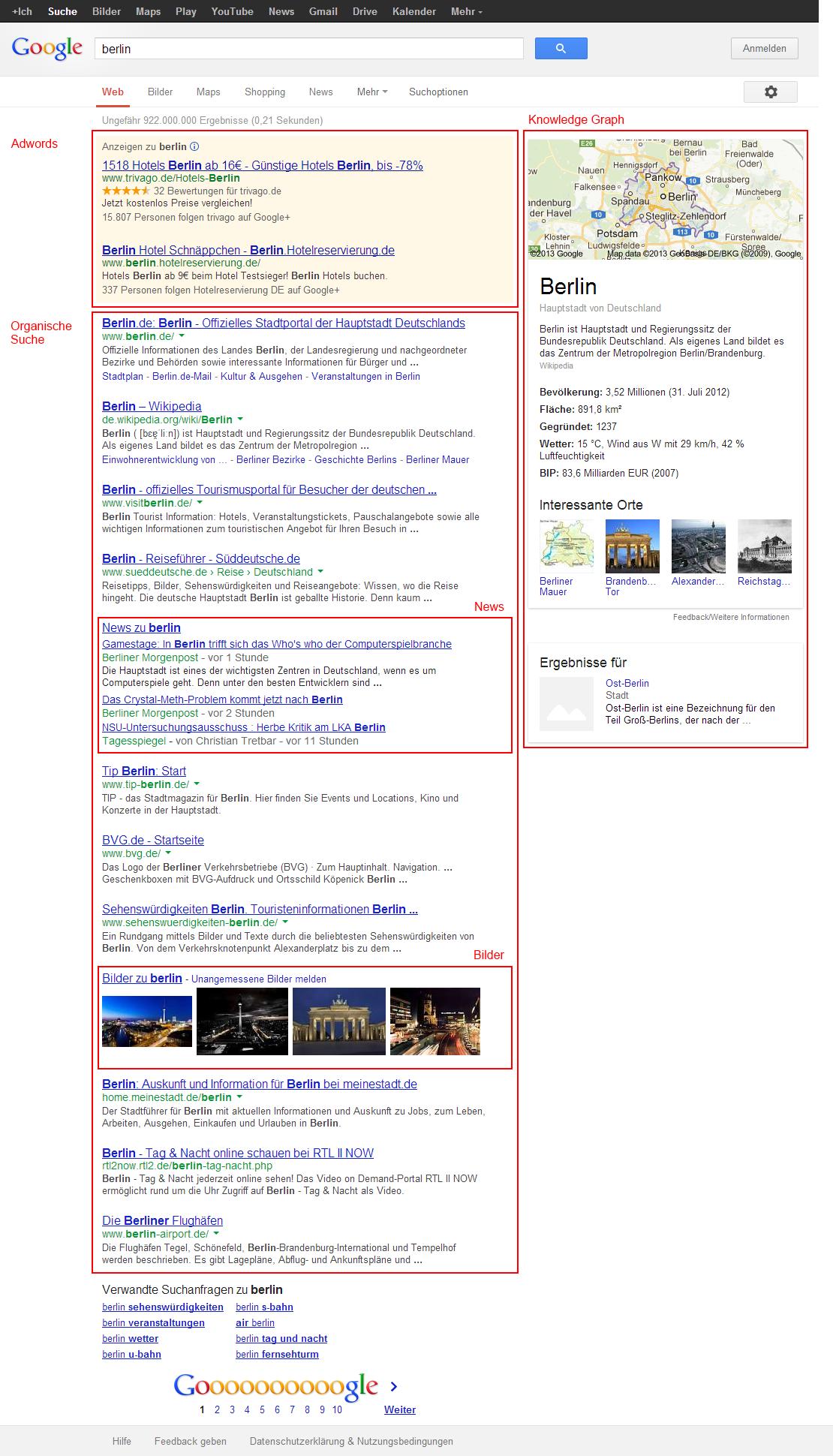 Segmentierung nach Ergebnistypen und Elementen in den Suchergebnisseiten von Google