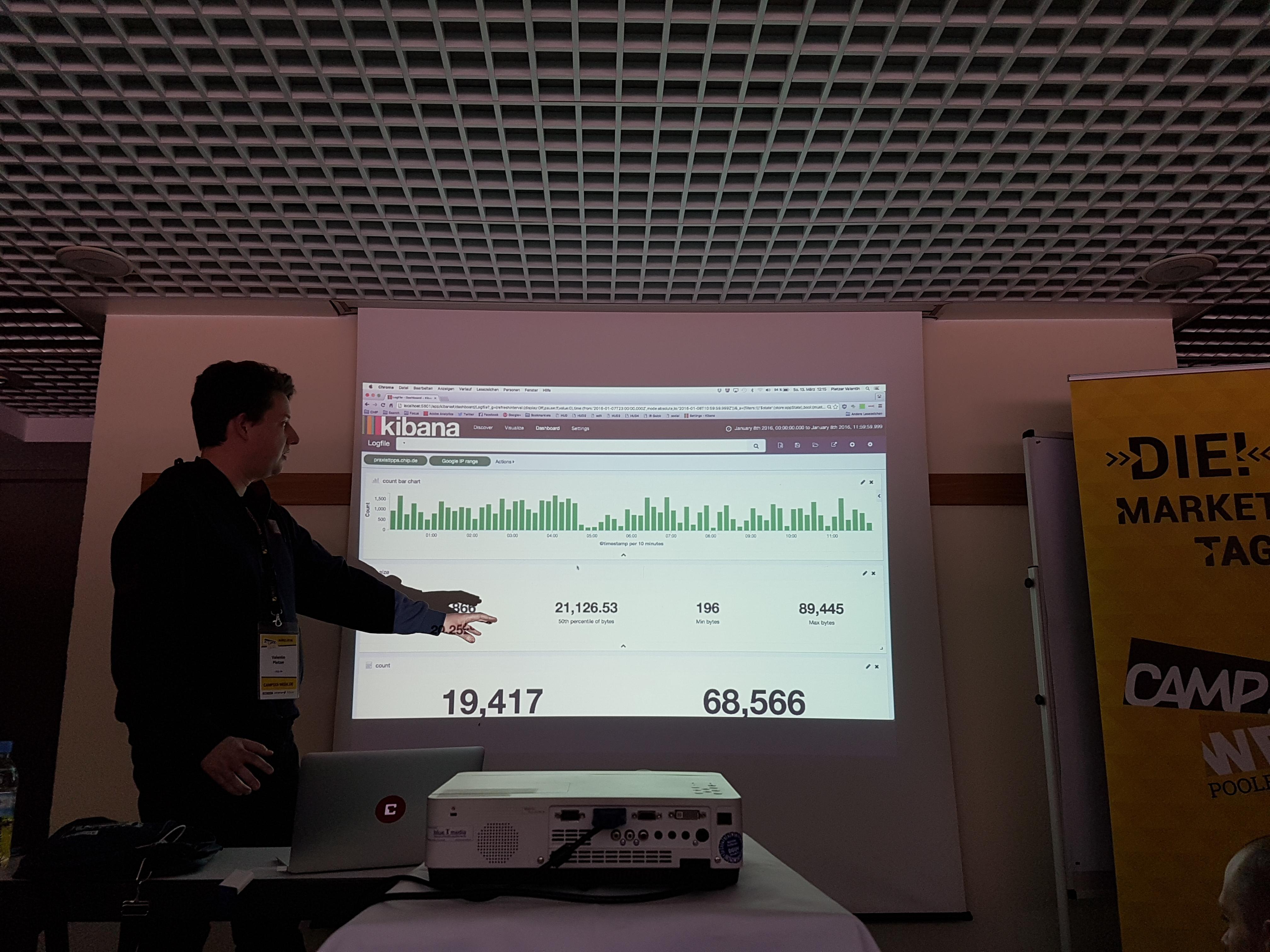 Googlebot Analyse mit Elasticsearch