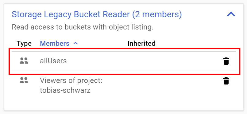 Google Cloud Space - Bucket Permissions for all users